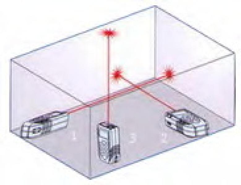 Laser Entfernungsmesser Rs232 : Laptop mit serieller schnittstelle good laser entfernungsmesser